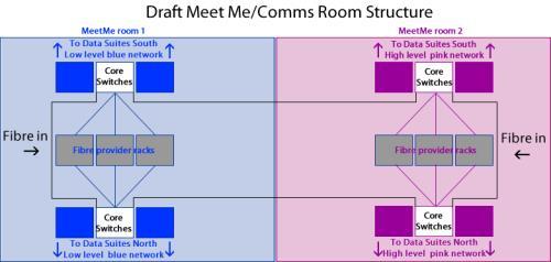 Host It Meet Me Room Plan